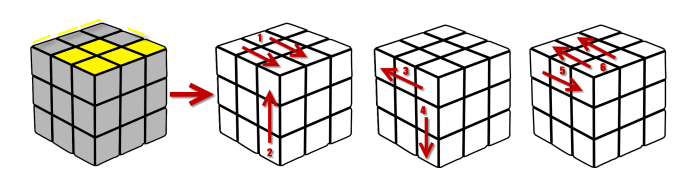 oll-algorithm14
