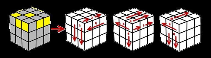 oll-algorithm40