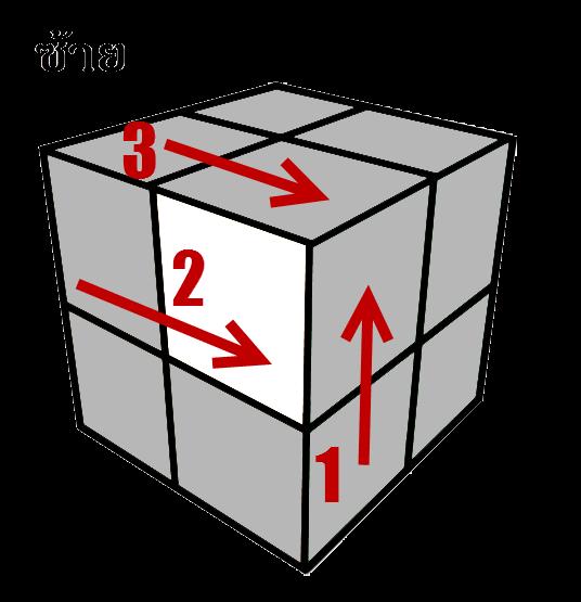2×2-keep-white-left-method