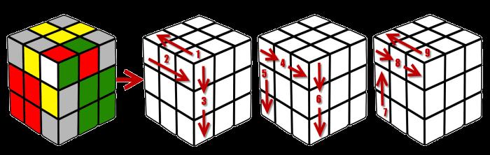 zbf2l-algorithm14