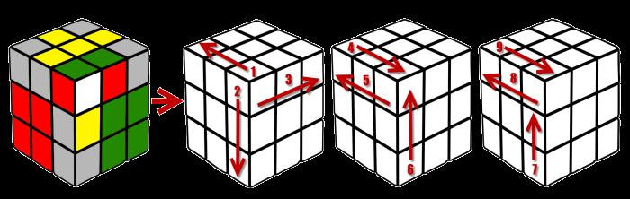 zbf2l-algorithm32