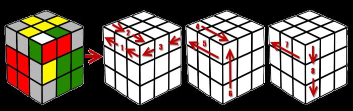 zbf2l-algorithm48