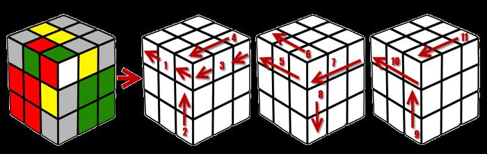 zbf2l-algorithm60
