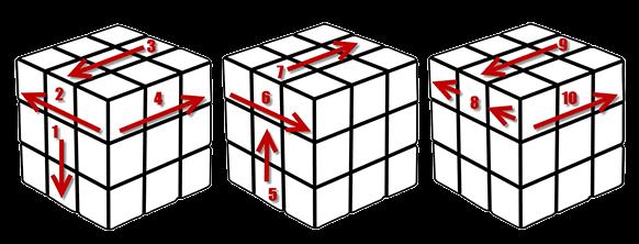 void-cube-parity